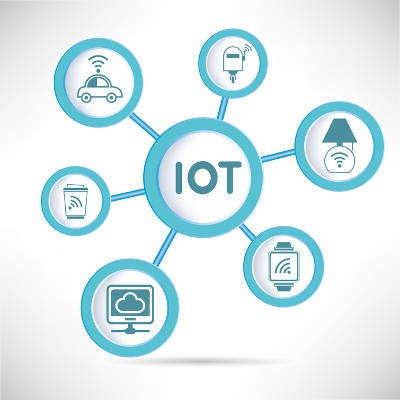 Growth of the Internet of Things Is Concerning IT Administrators